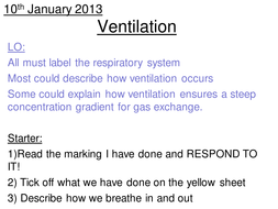 B3.1.5 Ventilation.ppt