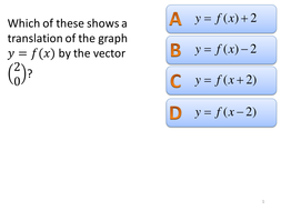 Transformations of graphs multiple choice starter