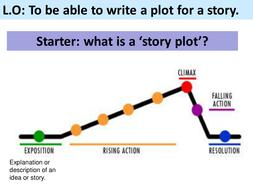 Lesson 3 - plot.ppt