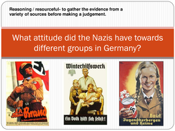 Attitudes of Nazis towards groups in Germany