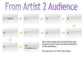 Artist to Audience.pdf