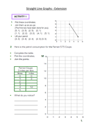 Straight Line Graphs decartes worksheet from pdf.docx