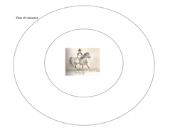 Zone of Relevance for The Highwayman