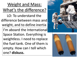 Weight vs Mass: Graph plotting activity