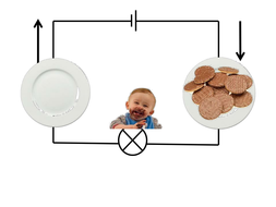 Mrs Volt + biscuits: Voltage activity and analogy