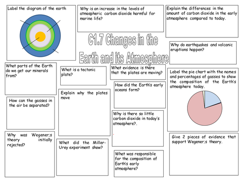 AQA C17 Changes in the Earth and Atmosphere by runchick2016 – Atmosphere Worksheet