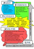 PETAL Worksheet - Literature.docx