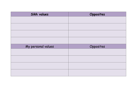Sikh values and my personal values.docx