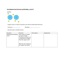 Structure and Bonding Practical