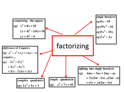 all types of factorizing