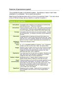 Spontaneous Speech Features.docx