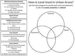 Land-Use In Urban Areas