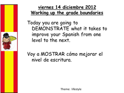 Spanish ICT Lesson CA Preparation