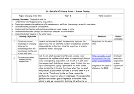 Changing State Science Plans & resources