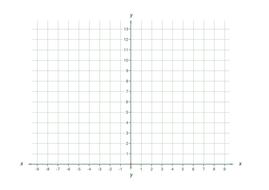 2nd quadrant graph paper.docx