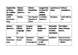 China Facts & Dominoes