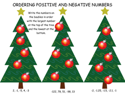 xmas trees negative numbers.docx