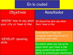 Mira 1 Spanish - Module 6 (En la ciudad)