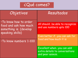 Que comes_speaking.pptx