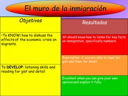 El muro de la inmigracion_1.pptx