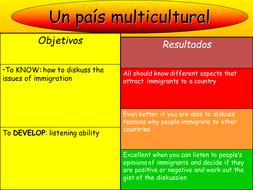 Un pais multicultural_1.pptx