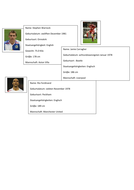 Player Profiles.docx