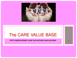 Care Value Base - Principle 5.ppt