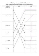 Which Equation Goes With Which Graph Answers.docx