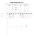 Reciprocal Trigonometric Functions Answers.docx