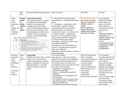 BC forensic overview - 5 parts.docx