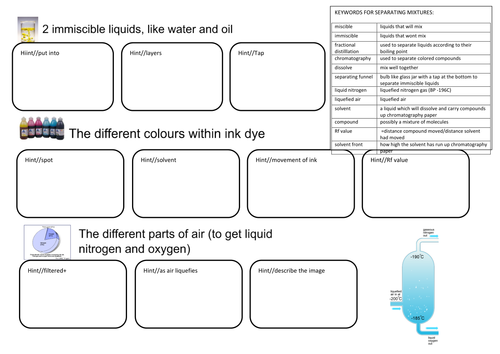 Edexcel C23 separation techniques flow chart by becobbold – Separation Techniques Worksheet