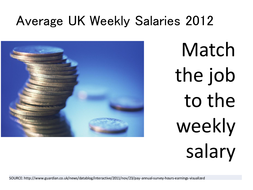 Match the job to the salary