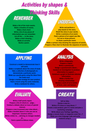 Differentiate questioning, activities by shapes