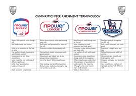 Gymnastics Peer Assessment Card