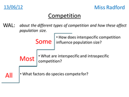 1.4 Competition AQA A2 Biology