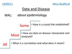 1.2 Data and disease - AQA AS Biology