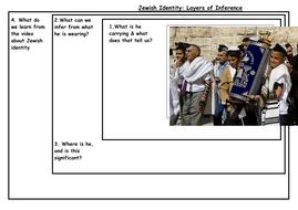 Jewish identity layers of inference.doc
