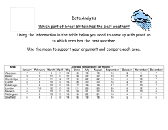 Data Analysis Comparing Mean Values