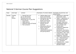National 5 German Course Plan Suggestions.doc