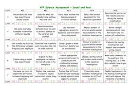 APP grid - Sound and heat