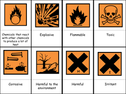 Hazard symbols card game