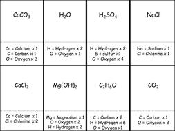 Chemical Forumlae Card game