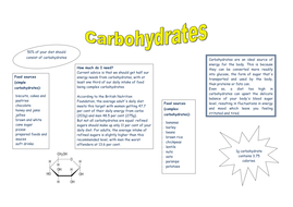 Nutrient DART activity