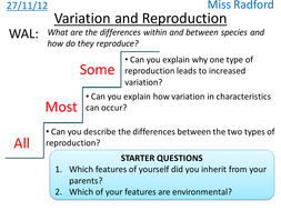 B1.23 & B1.24 Variation & Reproduction.pptx
