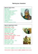 Viking and Anglo-Saxon names