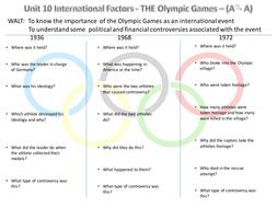 the olympics worksheets.pptx