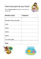 How many pets_frequency.docx
