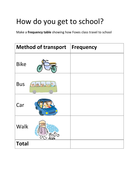 How do you get to school_frequency.docx