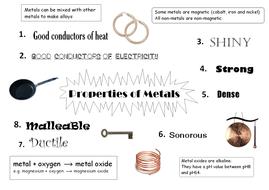 Properties of Metals - Collective memory