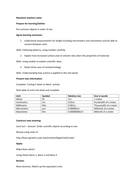 Nanotechnology OCRC21 LessonPlan Resources